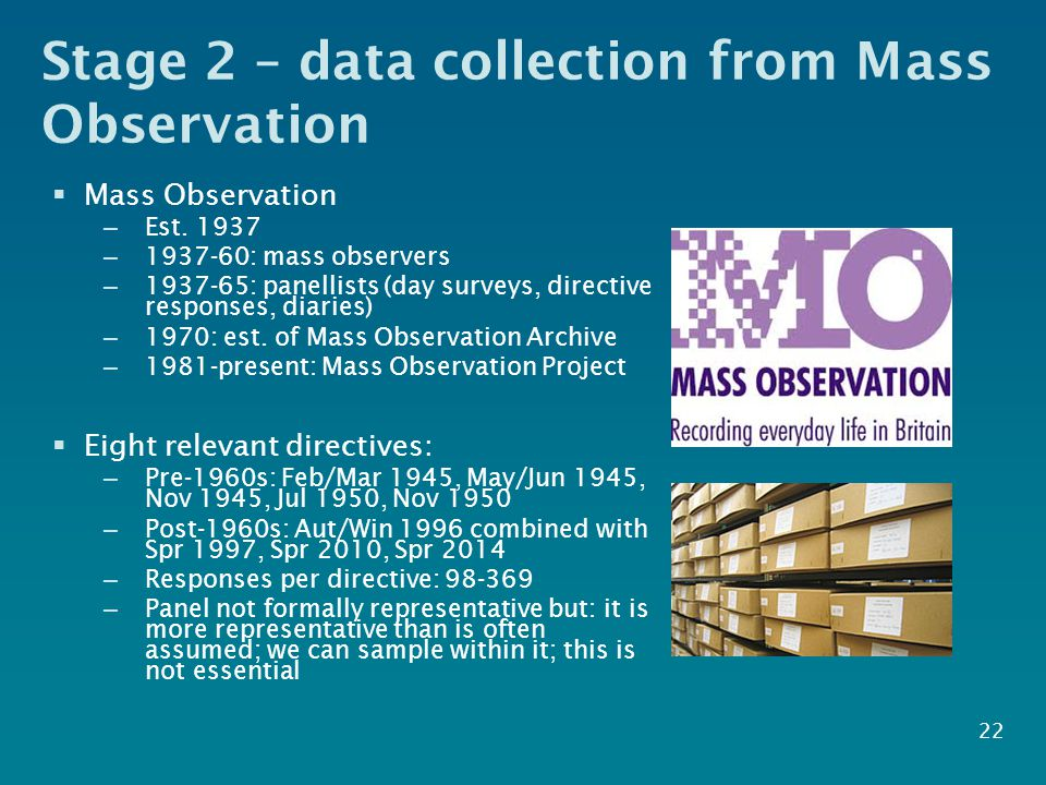 Stage 2 – data collection from Mass Observation  Mass Observation – Est.