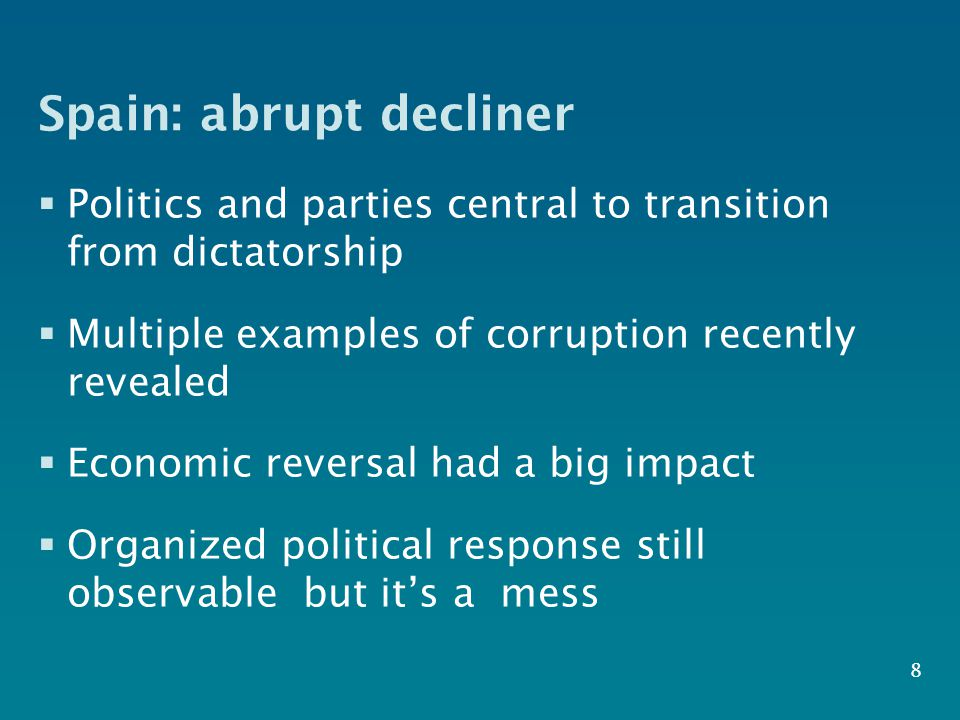 Spain: abrupt decliner  Politics and parties central to transition from dictatorship  Multiple examples of corruption recently revealed  Economic reversal had a big impact  Organized political response still observable but it's a mess 8