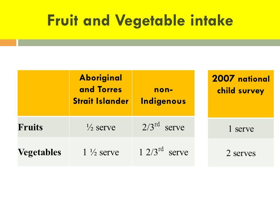 Fruit and Vegetable intake Aboriginal and Torres Strait Islander non- Indigenous Fruits½ serve2/3 rd serve Vegetables1 ½ serve1 2/3 rd serve 2007 nati