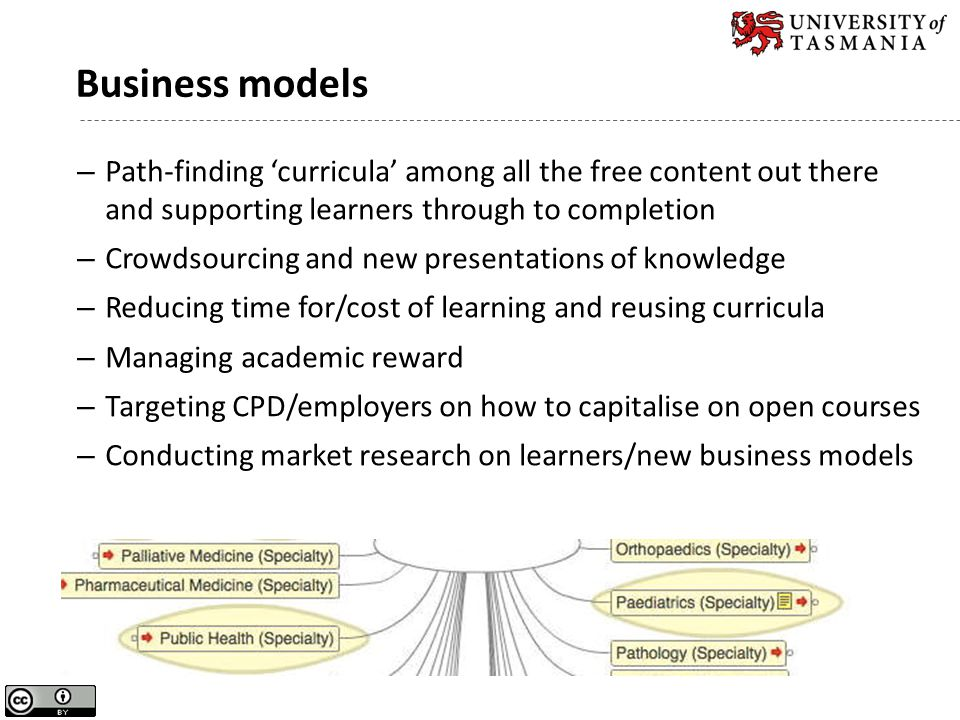 Business models – Path-finding 'curricula' among all the free content out there and supporting learners through to completion – Crowdsourcing and new
