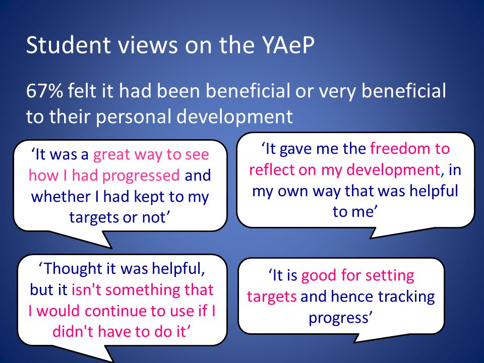 Student views on the YAeP 67% felt it had been beneficial or very beneficial to their personal development 'It was a great way to see how I had progressed and whether I had kept to my targets or not' 'It gave me the freedom to reflect on my development, in my own way that was helpful to me' 'It is good for setting targets and hence tracking progress' 'Thought it was helpful, but it isn t something that I would continue to use if I didn t have to do it'
