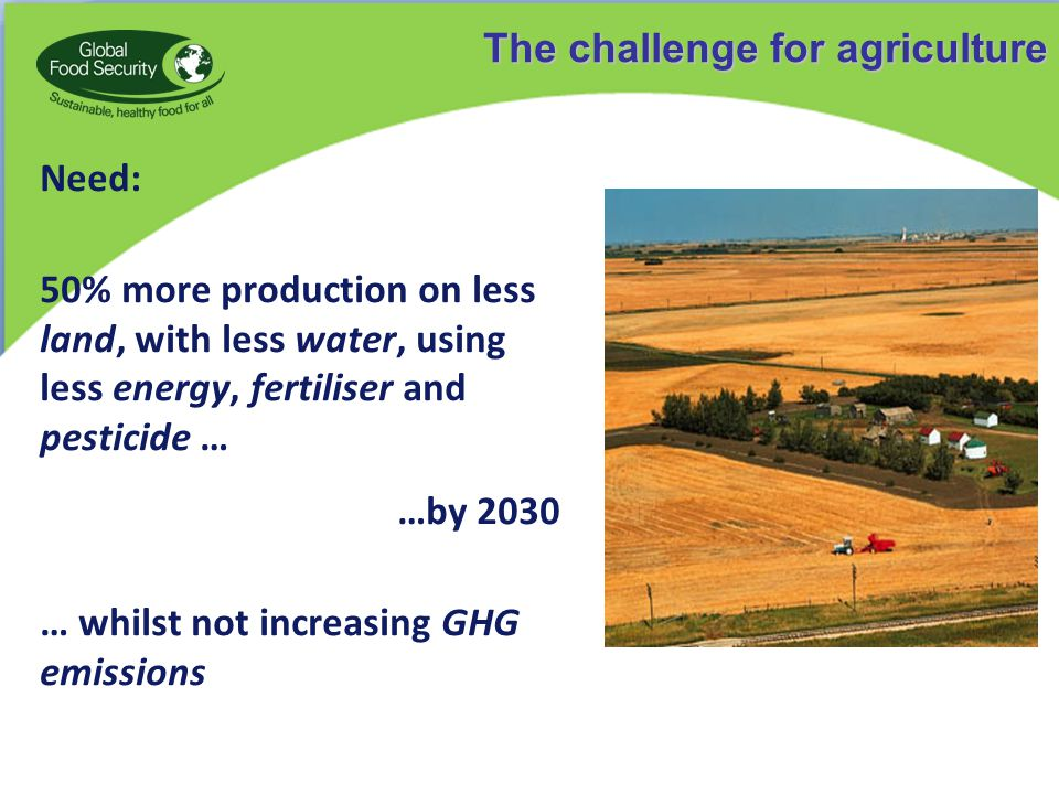 The challenge for agriculture Need: 50% more production on less land, with less water, using less energy, fertiliser and pesticide … …by 2030 … whilst not increasing GHG emissions