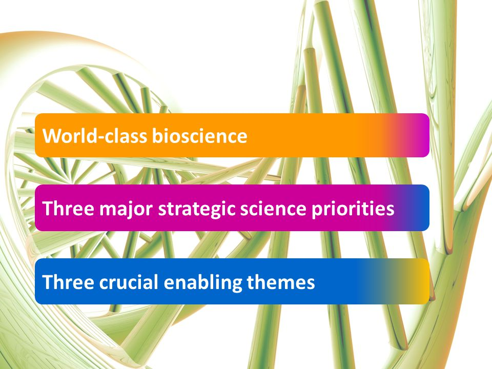 Three crucial enabling themes Three major strategic science priorities World-class bioscience