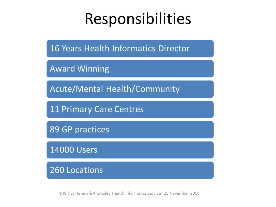 Successful Implementation StrategyLeadership CapabilityProfessionalism Project NHS | St Helens & Knowsley Health Informatics Service| 26 November 2014