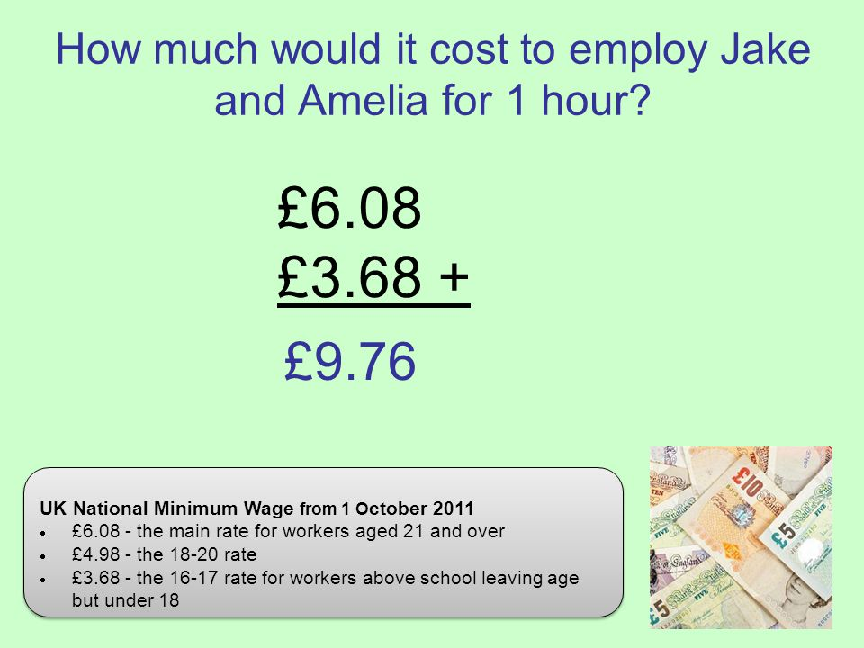 How much would it cost to employ Jake and Amelia for 1 hour.