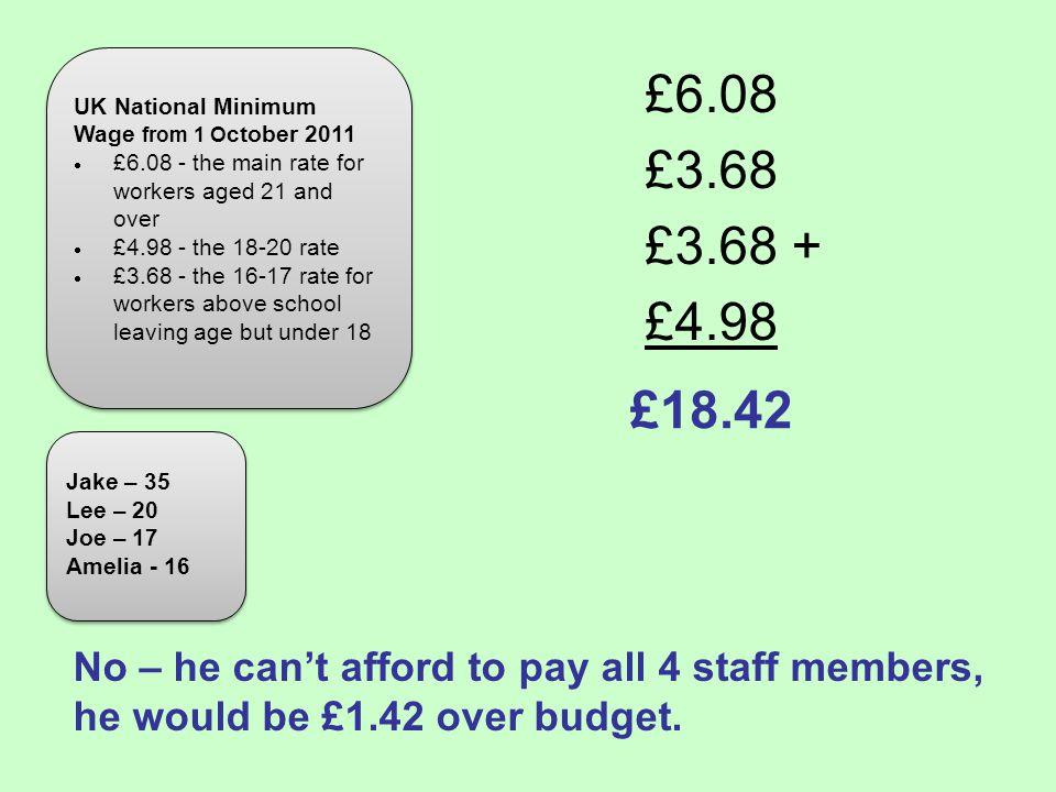 Joe - 17 Calculate how much Joe would earn for an 8 hour shift. £3.68 x8 £29.44