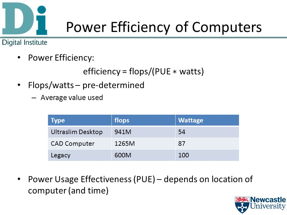 Power Efficiency of Computers Power Efficiency: efficiency = flops/(PUE ∗ watts) Flops/watts – pre-determined – Average value used Power Usage Effectiveness (PUE) – depends on location of computer (and time) TypeflopsWattage Ultraslim Desktop941M54 CAD Computer1265M87 Legacy600M100