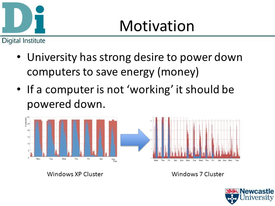 University has strong desire to power down computers to save energy (money) If a computer is not 'working' it should be powered down.