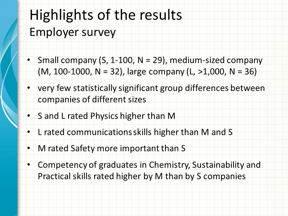 Highlights of the results Employer survey Small company (S, 1-100, N = 29), medium-sized company (M, 100-1000, N = 32), large company (L, >1,000, N = 36) very few statistically significant group differences between companies of different sizes S and L rated Physics higher than M L rated communications skills higher than M and S M rated Safety more important than S Competency of graduates in Chemistry, Sustainability and Practical skills rated higher by M than by S companies