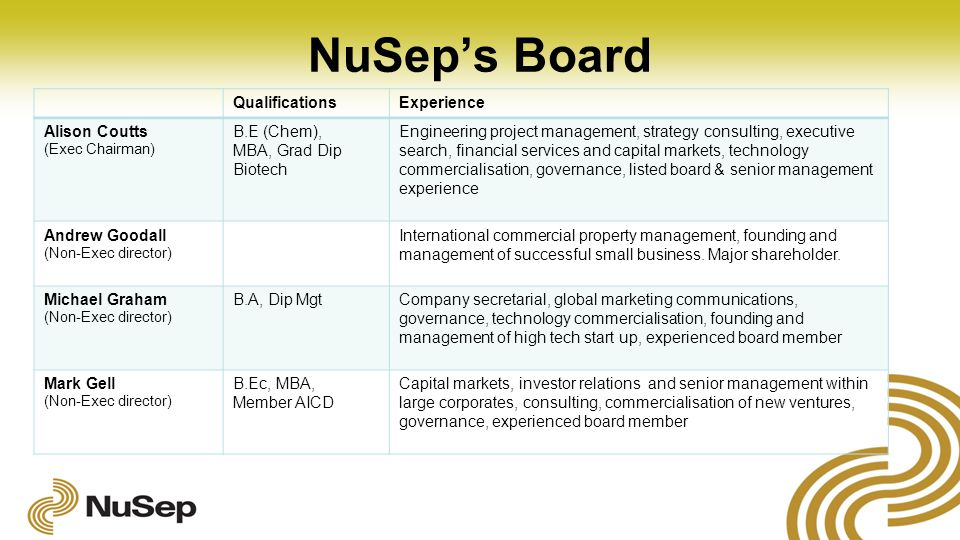 NuSep's Board QualificationsExperience Alison Coutts (Exec Chairman) B.E (Chem), MBA, Grad Dip Biotech Engineering project management, strategy consulting, executive search, financial services and capital markets, technology commercialisation, governance, listed board & senior management experience Andrew Goodall (Non-Exec director) International commercial property management, founding and management of successful small business.