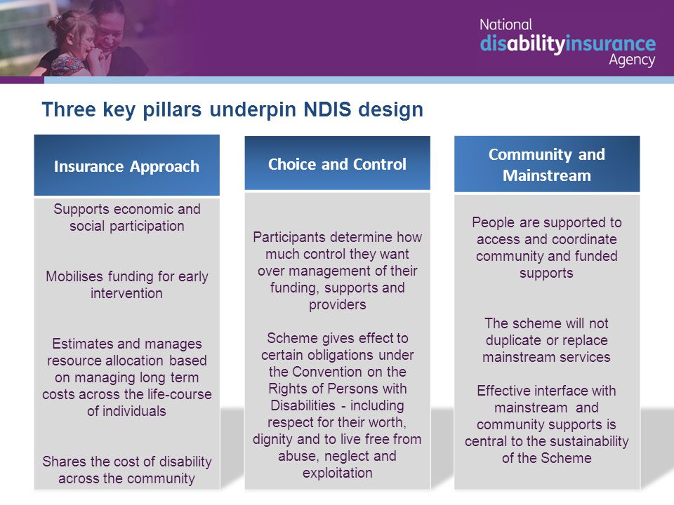 Opportunities = work to do Implementation 1 st order priorities 2 nd order prioities Policy