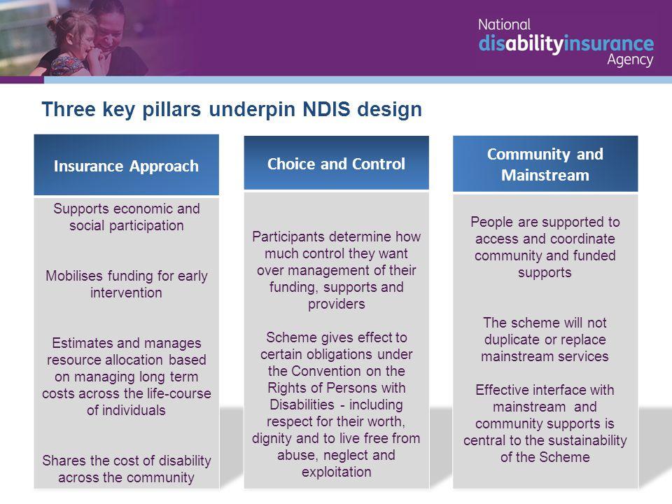 Three key pillars underpin NDIS design