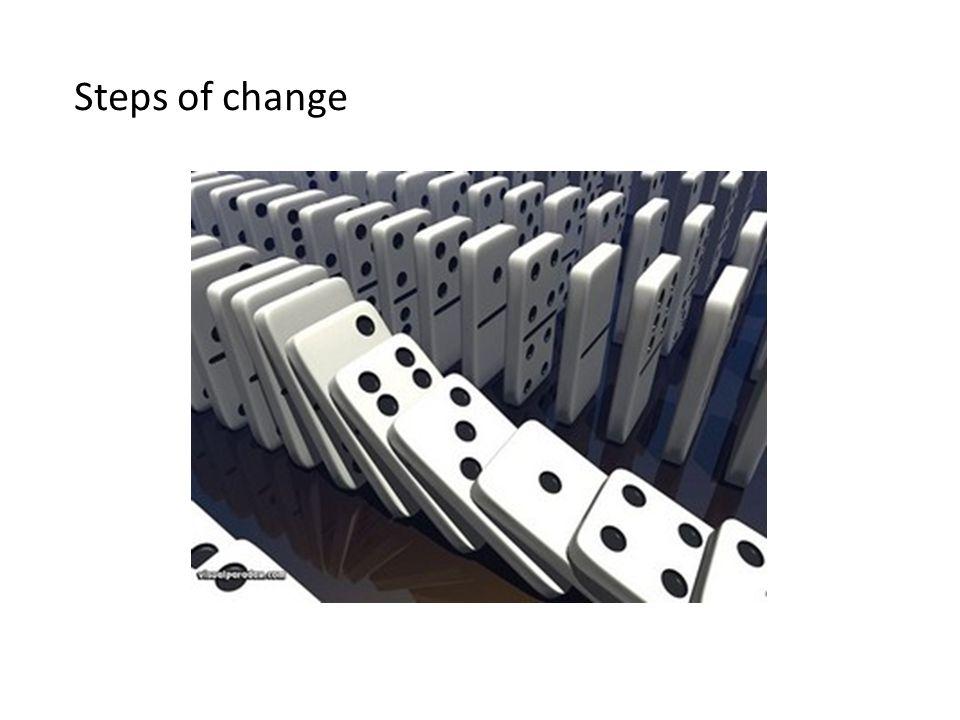 Steps of change
