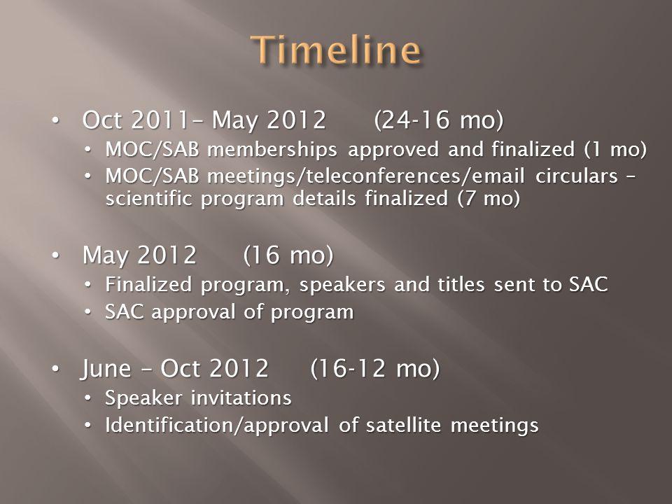 Oct 2011– May 2012 (24-16 mo) Oct 2011– May 2012 (24-16 mo) MOC/SAB memberships approved and finalized (1 mo) MOC/SAB memberships approved and finalized (1 mo) MOC/SAB meetings/teleconferences/email circulars – scientific program details finalized (7 mo) MOC/SAB meetings/teleconferences/email circulars – scientific program details finalized (7 mo) May 2012 (16 mo) May 2012 (16 mo) Finalized program, speakers and titles sent to SAC Finalized program, speakers and titles sent to SAC SAC approval of program SAC approval of program June – Oct 2012 (16-12 mo) June – Oct 2012 (16-12 mo) Speaker invitations Speaker invitations Identification/approval of satellite meetings Identification/approval of satellite meetings