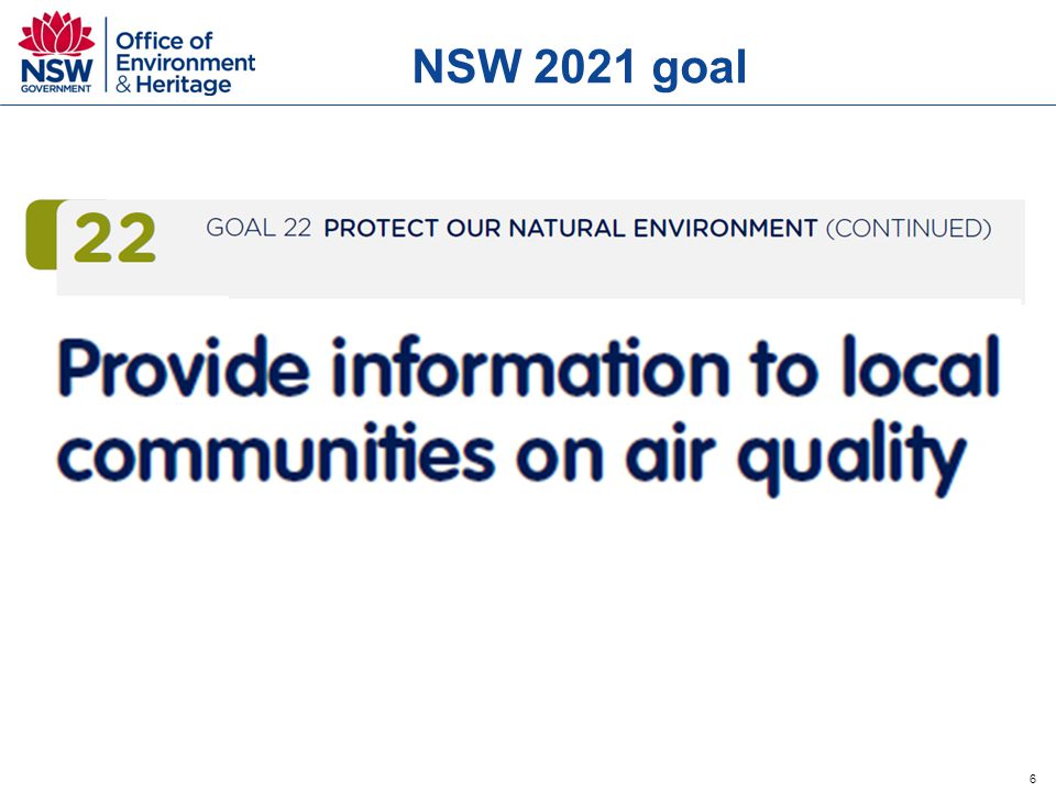 7 Air quality monitoring network 15 sites in Sydney, 3 sites in Illawarra 3 sites in Lower Hunter (+3 being built) 1 site on Central Coast, 4 rural sites 14 sites in the Upper Hunter
