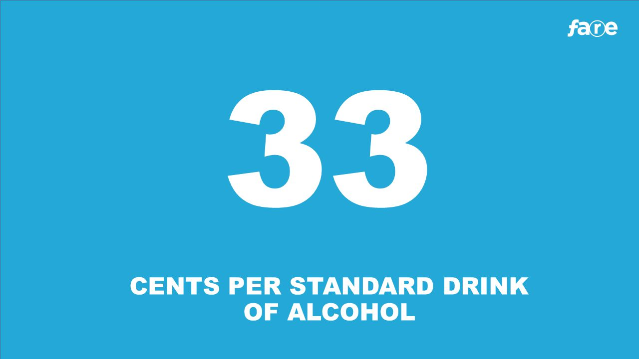 33 CENTS PER STANDARD DRINK OF ALCOHOL