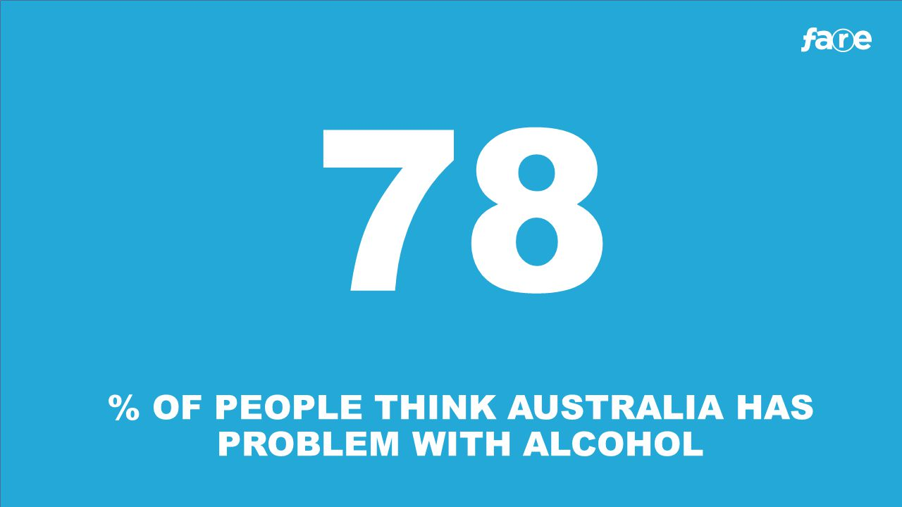 78 % OF PEOPLE THINK AUSTRALIA HAS PROBLEM WITH ALCOHOL
