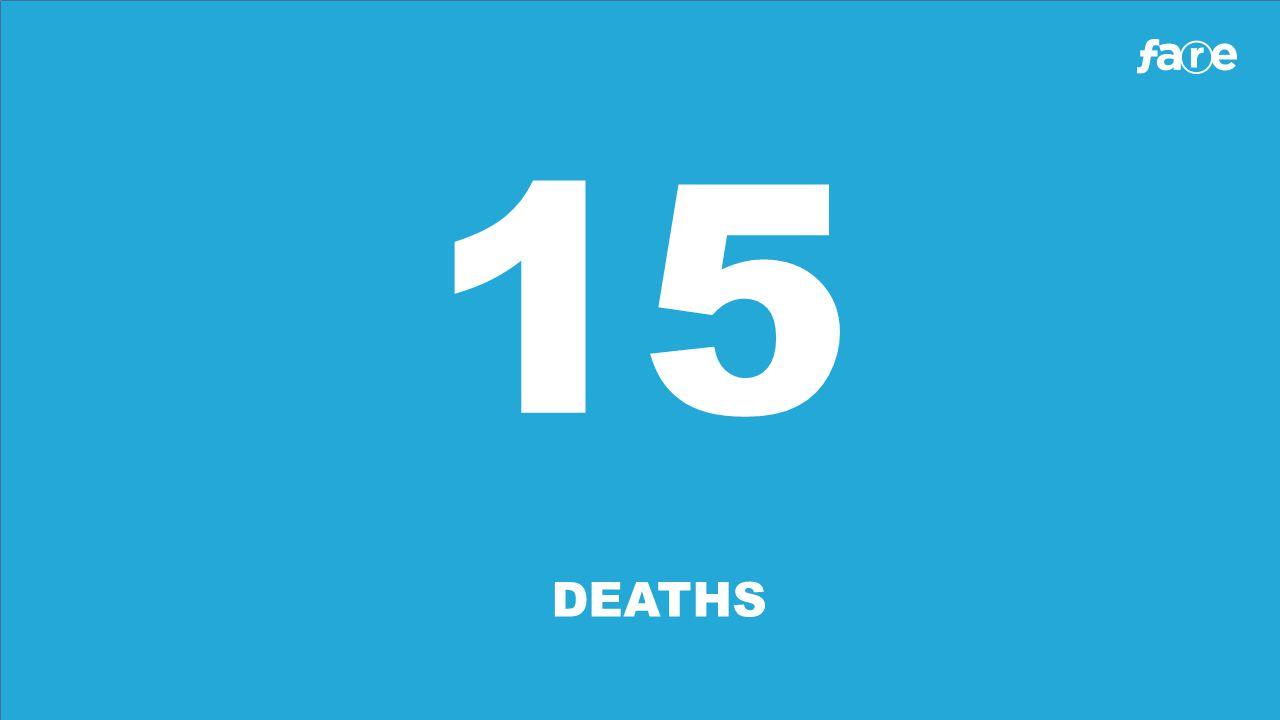 DEATHS 15