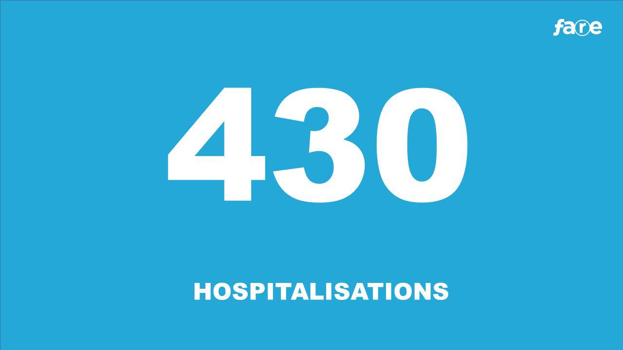 HOSPITALISATIONS 430