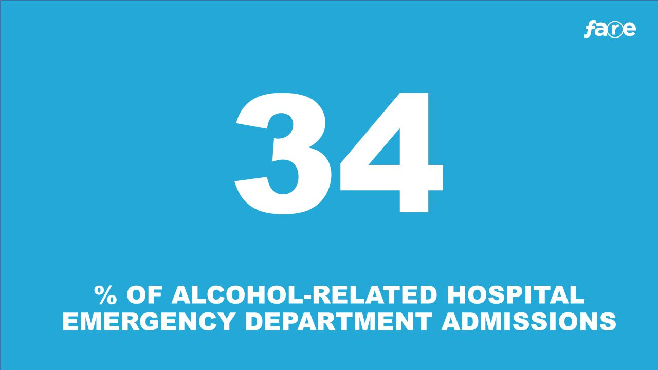 34 % OF ALCOHOL-RELATED HOSPITAL EMERGENCY DEPARTMENT ADMISSIONS