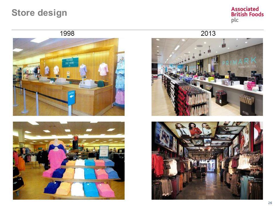 26 Store design 19982013