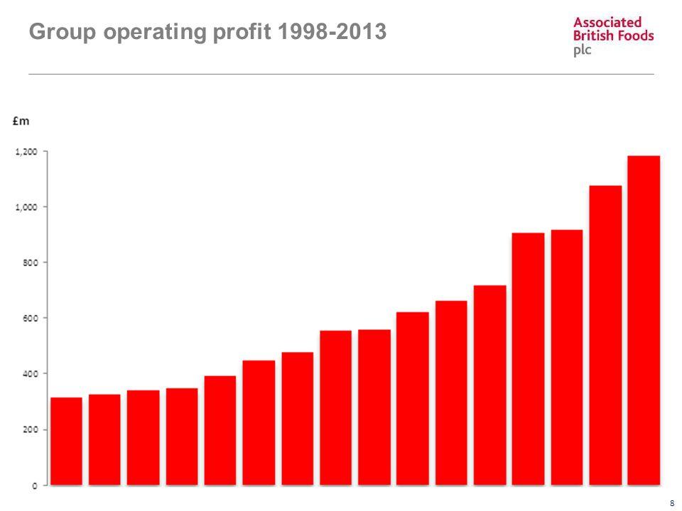 8 Group operating profit 1998-2013