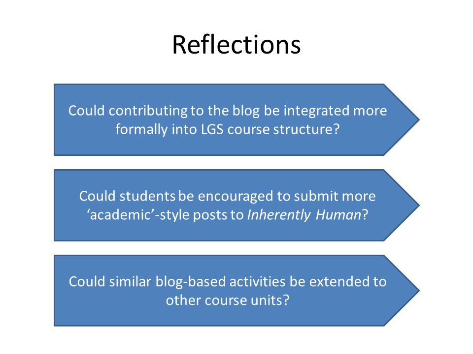 Reflections Could contributing to the blog be integrated more formally into LGS course structure? Could students be encouraged to submit more 'academi