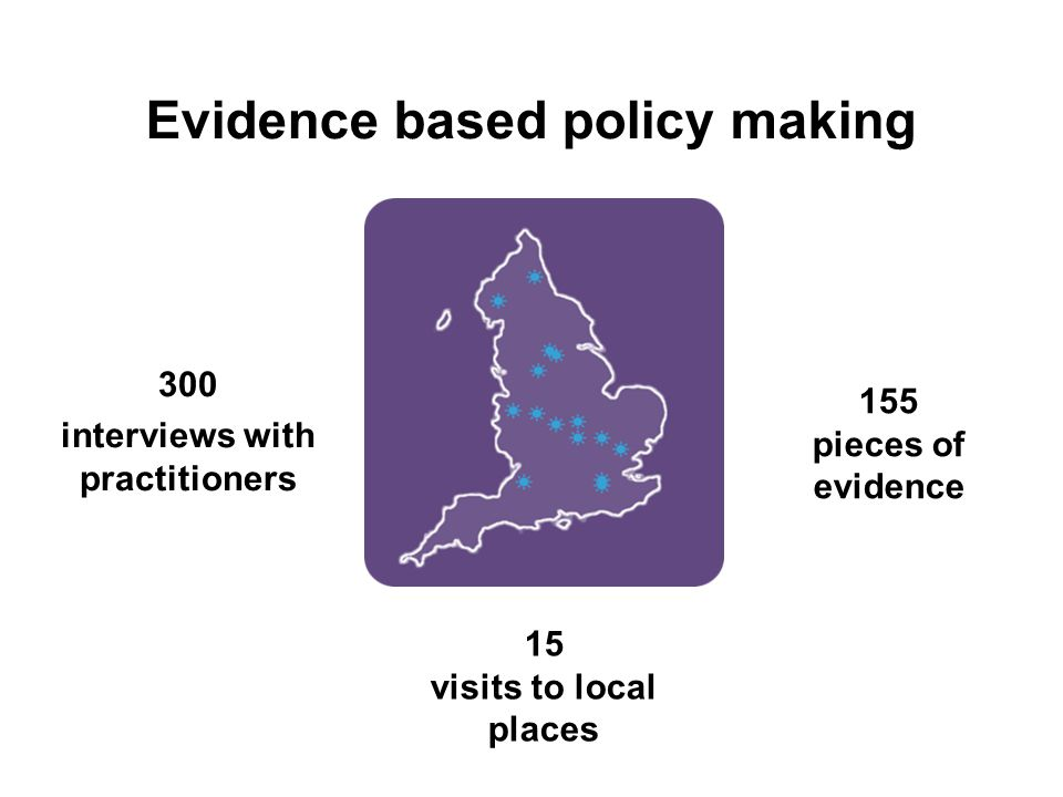 Evidence based policy making 300 interviews with practitioners 155 pieces of evidence 15 visits to local places