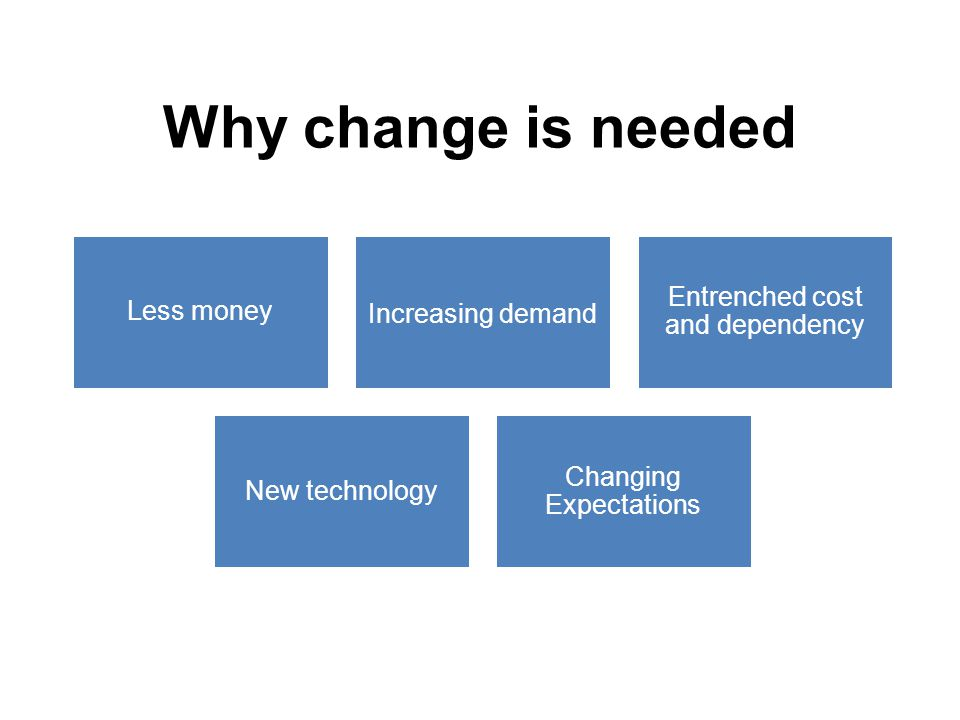 Why change is needed Less money Increasing demand Entrenched cost and dependency New technology Changing Expectations