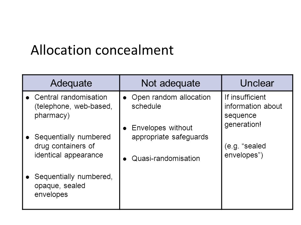 Allocation concealment AdequateNot adequateUnclear Central randomisation (telephone, web-based, pharmacy) Sequentially numbered drug containers of ide