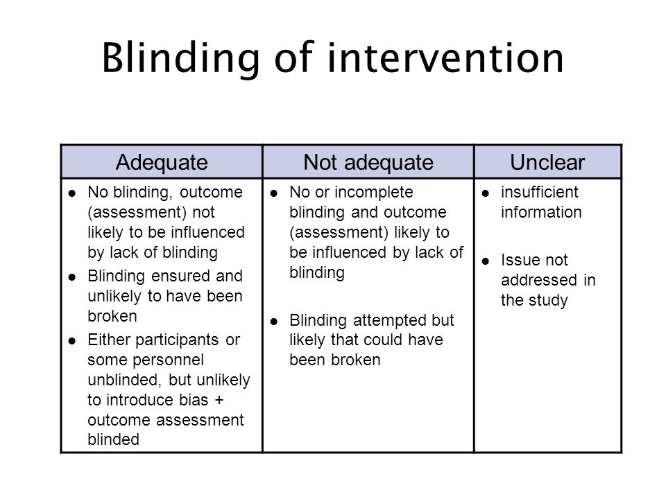 Blinding of intervention AdequateNot adequateUnclear No blinding, outcome (assessment) not likely to be influenced by lack of blinding Blinding ensure