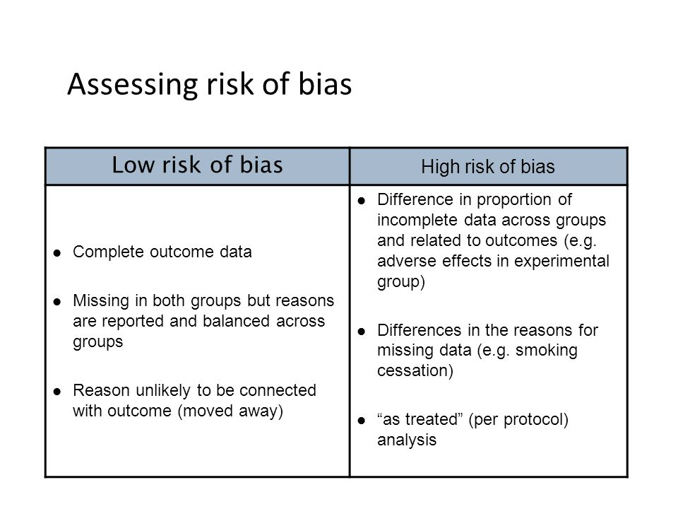Assessing risk of bias Low risk of bias High risk of bias Complete outcome data Missing in both groups but reasons are reported and balanced across groups Reason unlikely to be connected with outcome (moved away) Difference in proportion of incomplete data across groups and related to outcomes (e.g.