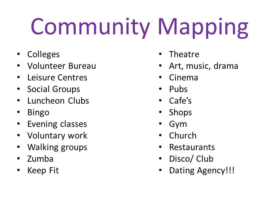 Community Mapping Colleges Volunteer Bureau Leisure Centres Social Groups Luncheon Clubs Bingo Evening classes Voluntary work Walking groups Zumba Keep Fit Theatre Art, music, drama Cinema Pubs Cafe's Shops Gym Church Restaurants Disco/ Club Dating Agency!!!