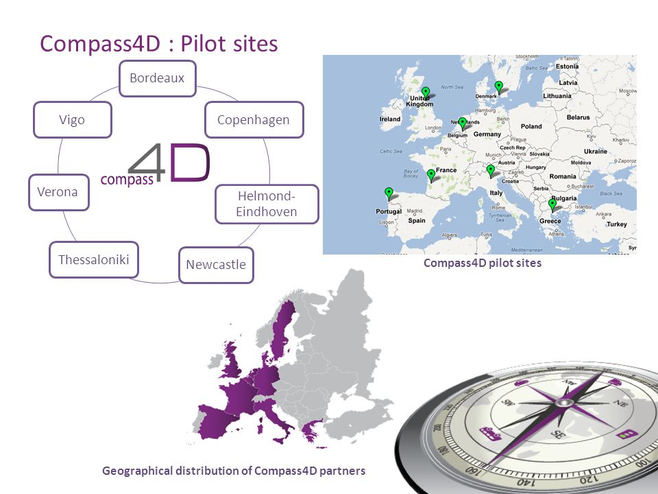 Compass4D : Pilot sites Compass4D pilot sites Geographical distribution of Compass4D partners BordeauxCopenhagen Helmond- Eindhoven Newcastle Thessalo