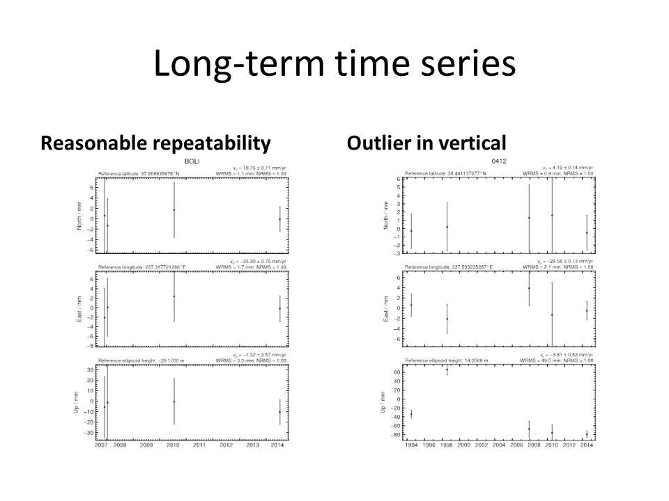 Long-term time series Reasonable repeatabilityOutlier in vertical