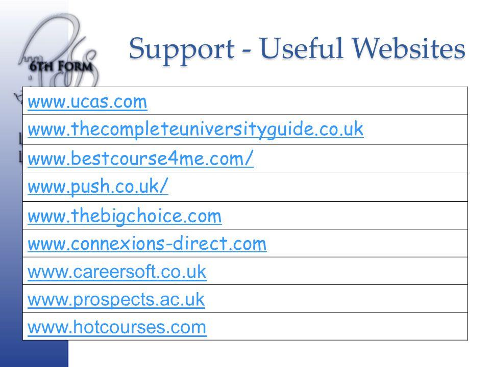 www.ucas.com www.thecompleteuniversityguide.co.uk www.bestcourse4me.com/ www.push.co.uk/ www.thebigchoice.com www.connexions-direct.com www.careersoft