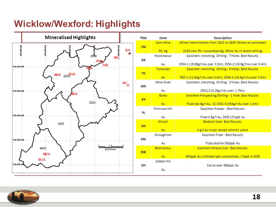 Wicklow/Wexford: Highlights 18 Mineralised Highlights TitleZoneDescription CM Caim Mine Pb, Ag Mined intermittently from 1815 to 1846.