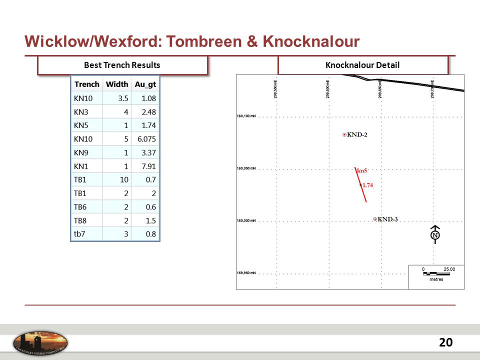 Wicklow/Wexford: Tombreen & Knocknalour 20 Best Trench Results Knocknalour Detail