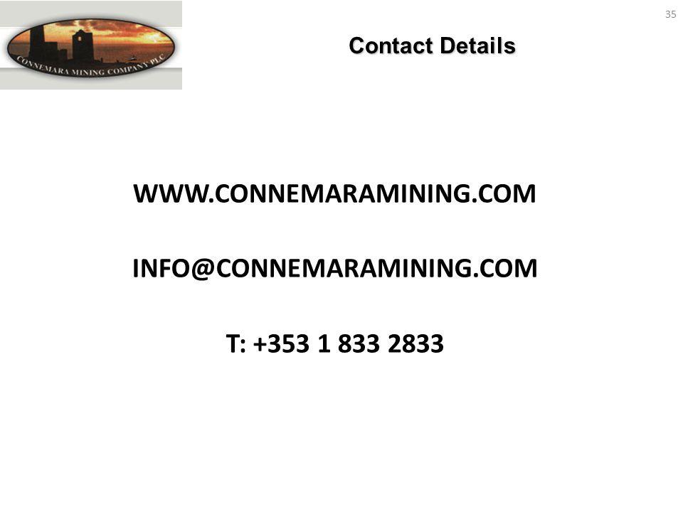Contact Details WWW.CONNEMARAMINING.COM INFO@CONNEMARAMINING.COM T: +353 1 833 2833 35