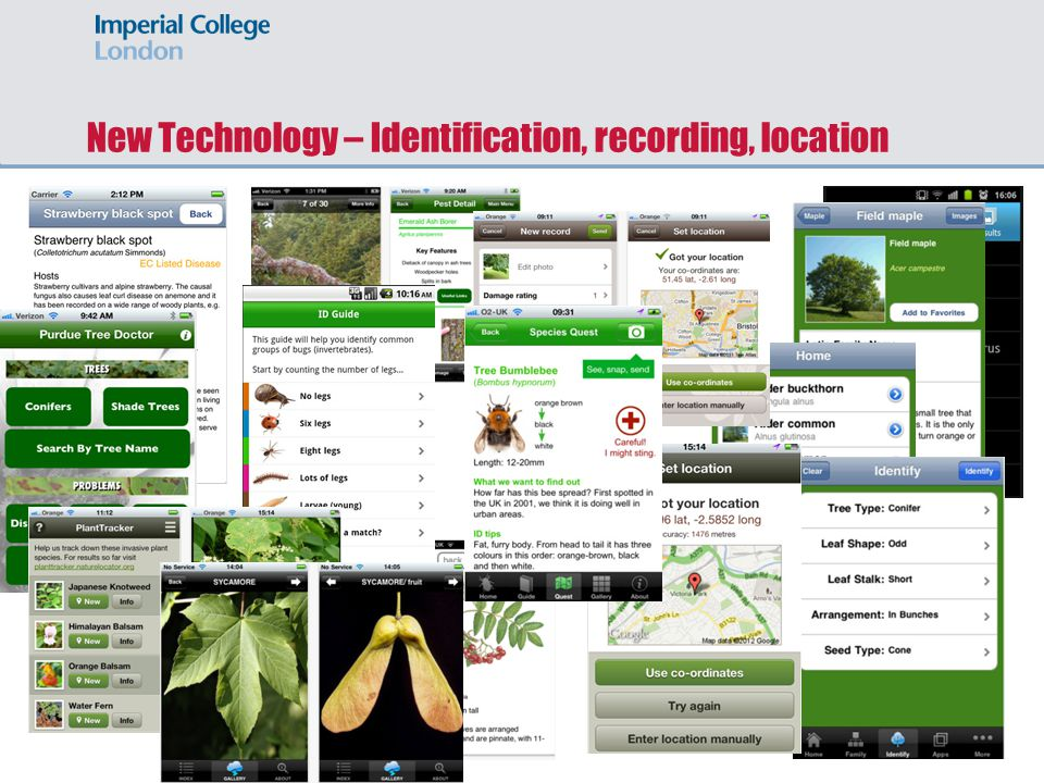New Technology – Identification, recording, location