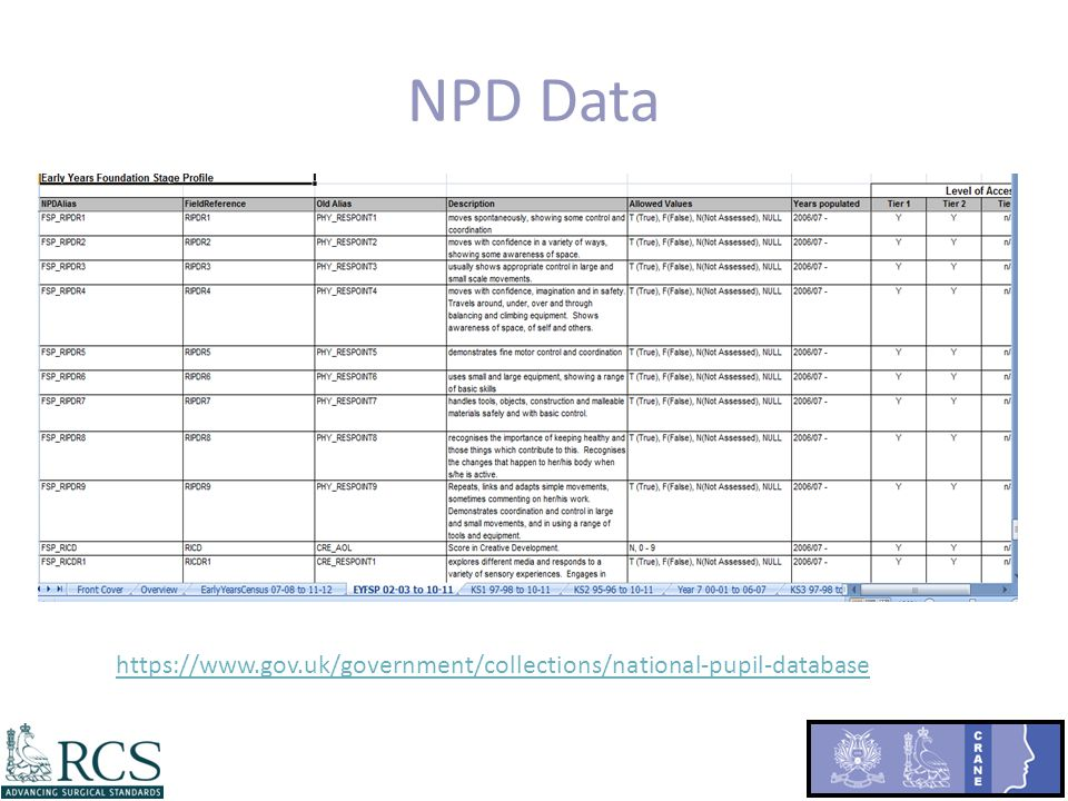 NPD Data https://www.gov.uk/government/collections/national-pupil-database