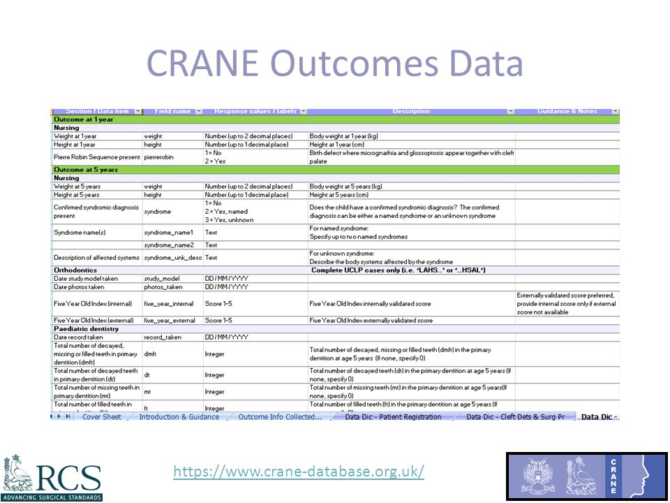 CRANE Outcomes Data https://www.crane-database.org.uk/
