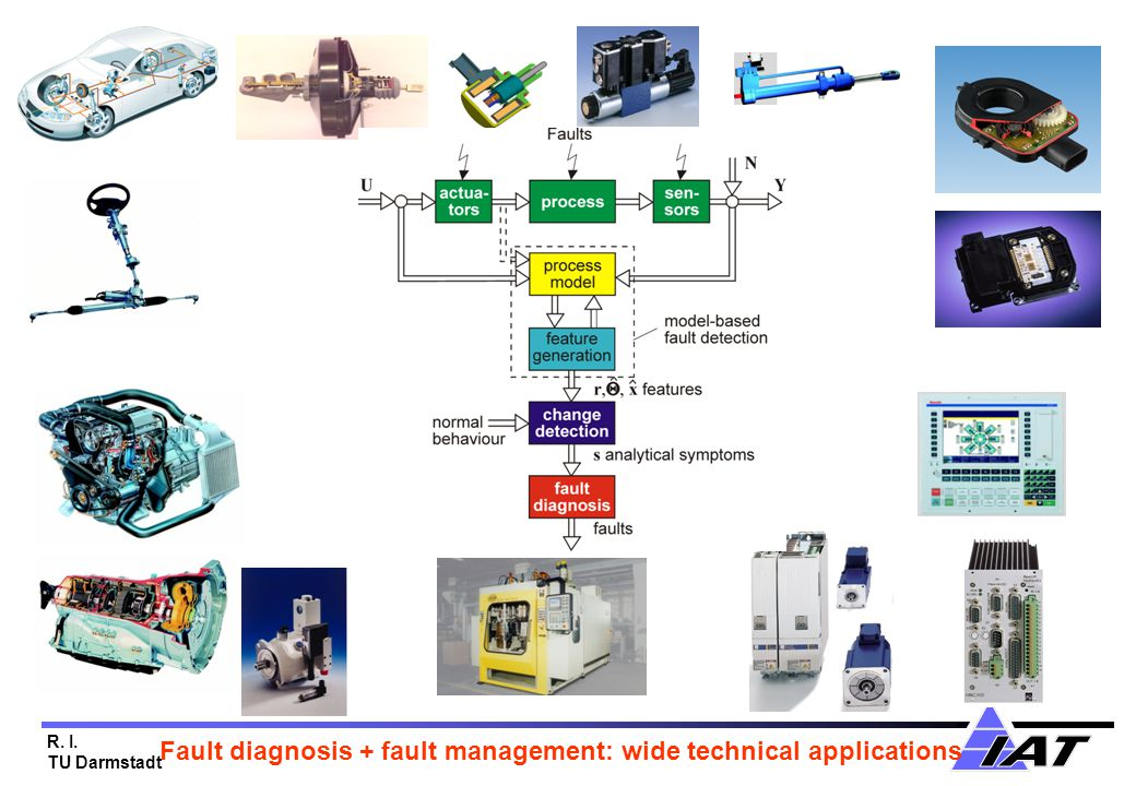 R. I. TU Darmstadt Fault diagnosis + fault management: wide technical applications