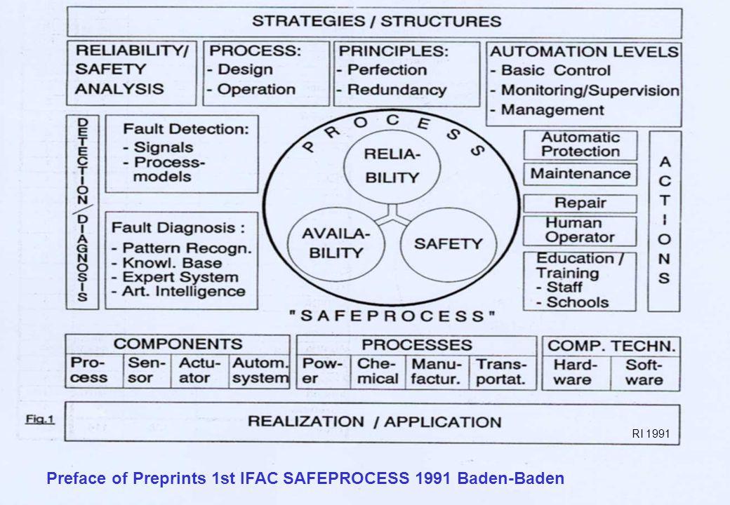 R. I. TU Darmstadt Preface of Preprints 1st IFAC SAFEPROCESS 1991 Baden-Baden RI 1991