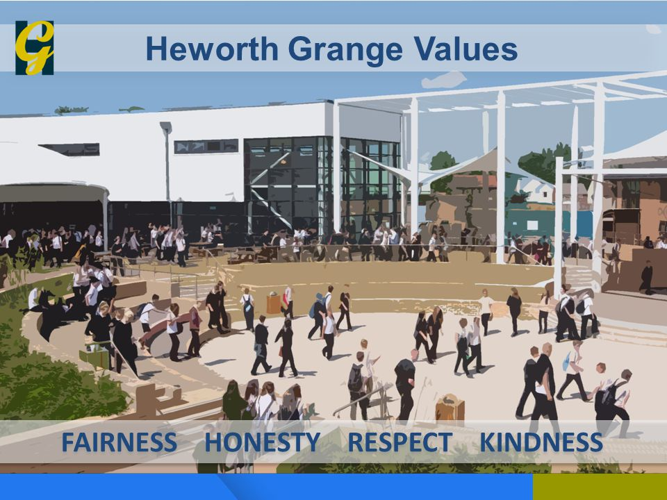 HEWORTH GRANGE VALUES FAIRNESS HONESTY RESPECT KINDNESS FAIRNESS HONESTY RESPECT KINDNESS FAIRNESS HONESTY RESPECT KINDNESS Heworth Grange Values