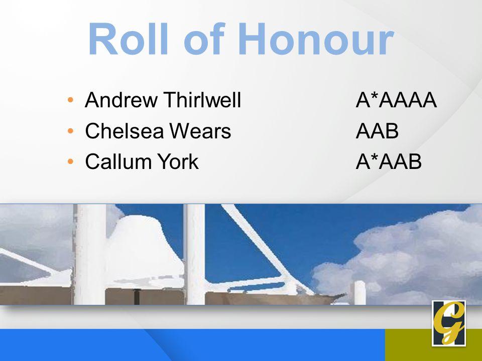 Andrew ThirlwellA*AAAA Chelsea WearsAAB Callum YorkA*AAB Roll of Honour