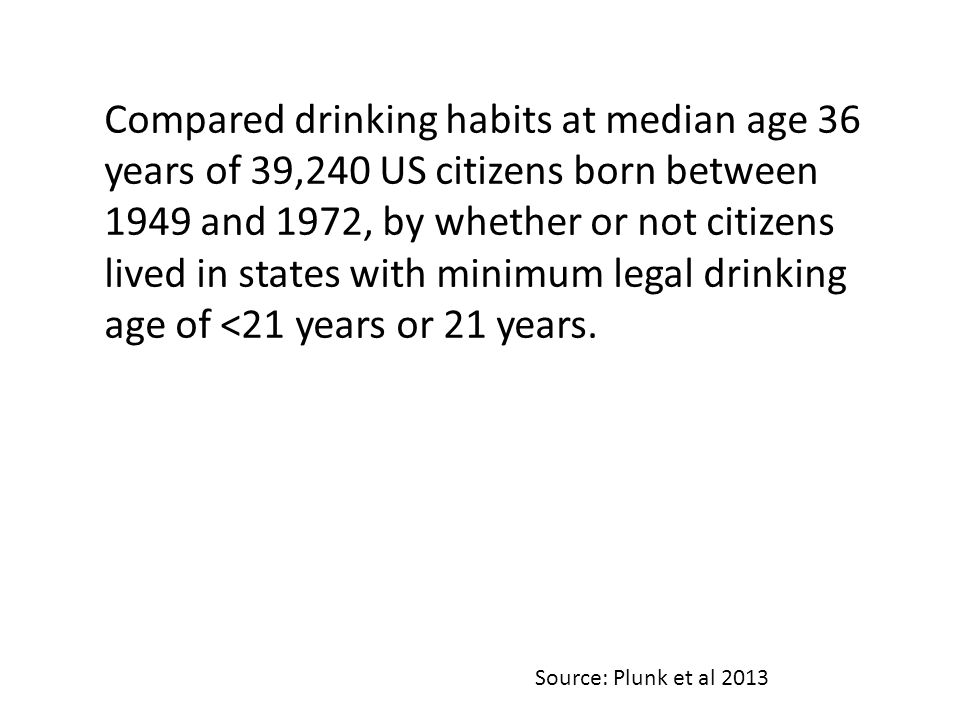 Compared drinking habits at median age 36 years of 39,240 US citizens born between 1949 and 1972, by whether or not citizens lived in states with minimum legal drinking age of <21 years or 21 years.