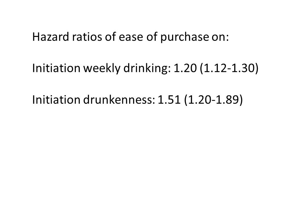 Hazard ratios of ease of purchase on: Initiation weekly drinking: 1.20 (1.12-1.30) Initiation drunkenness: 1.51 (1.20-1.89)