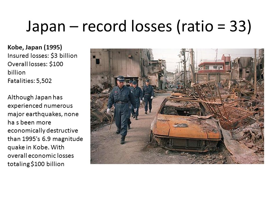 Japan – record losses (ratio = 33) Kobe, Japan (1995) Insured losses: $3 billion Overall losses: $100 billion Fatalities: 5,502 Although Japan has experienced numerous major earthquakes, none ha s been more economically destructive than 1995 s 6.9 magnitude quake in Kobe.