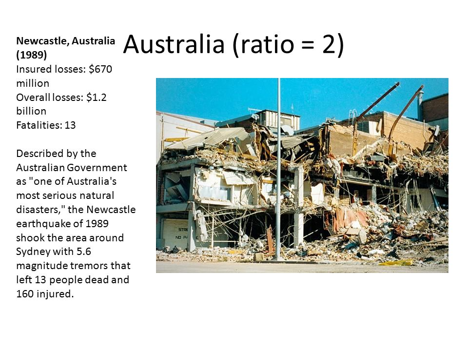 Australia (ratio = 2) Newcastle, Australia (1989) Insured losses: $670 million Overall losses: $1.2 billion Fatalities: 13 Described by the Australian Government as one of Australia s most serious natural disasters, the Newcastle earthquake of 1989 shook the area around Sydney with 5.6 magnitude tremors that left 13 people dead and 160 injured.